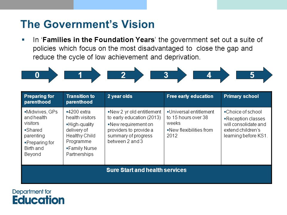 The Government's Vision  In 'Families in the Foundation Years' the government set out a suite of policies which focus on the most disadvantaged to close the gap and reduce the cycle of low achievement and deprivation.