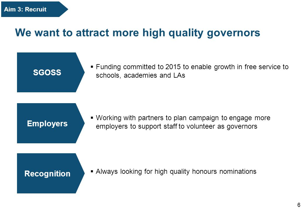 We want to attract more high quality governors 6 Aim 3: Recruit  Funding committed to 2015 to enable growth in free service to schools, academies and LAs SGOSS  Working with partners to plan campaign to engage more employers to support staff to volunteer as governors Employers  Always looking for high quality honours nominations Recognition