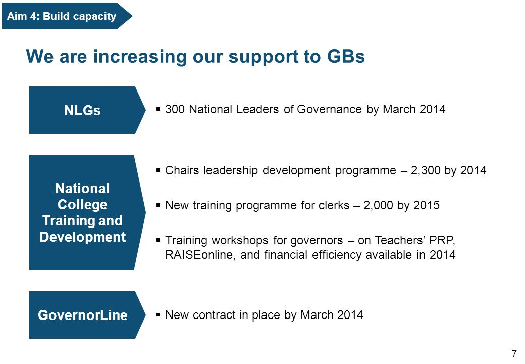 We are increasing our support to GBs 7 Aim 4: Build capacity  300 National Leaders of Governance by March 2014 NLGs  Chairs leadership development programme – 2,300 by 2014  New training programme for clerks – 2,000 by 2015  Training workshops for governors – on Teachers' PRP, RAISEonline, and financial efficiency available in 2014 National College Training and Development  New contract in place by March 2014 GovernorLine