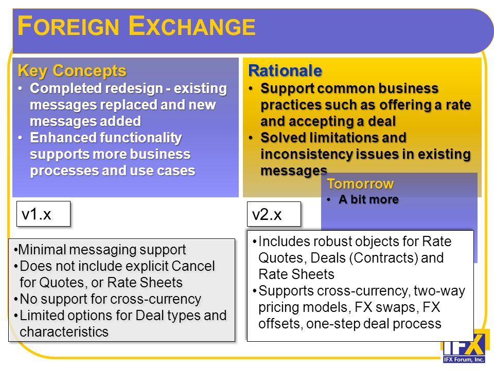 F OREIGN E XCHANGE Key Concepts Completed redesign - existing messages replaced and new messages addedCompleted redesign - existing messages replaced