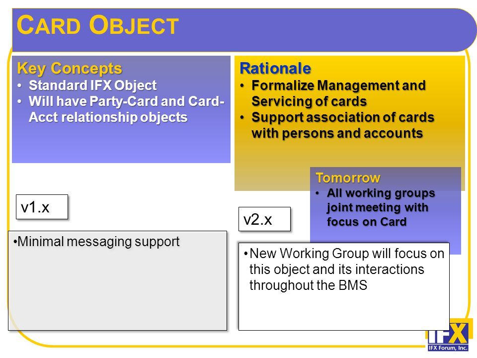C ARD O BJECT Key Concepts Standard IFX ObjectStandard IFX Object Will have Party-Card and Card- Acct relationship objectsWill have Party-Card and Card- Acct relationship objectsRationale Formalize Management and Servicing of cardsFormalize Management and Servicing of cards Support association of cards with persons and accountsSupport association of cards with persons and accounts Tomorrow All working groups joint meeting with focus on CardAll working groups joint meeting with focus on Card Minimal messaging support New Working Group will focus on this object and its interactions throughout the BMS v1.x v2.x