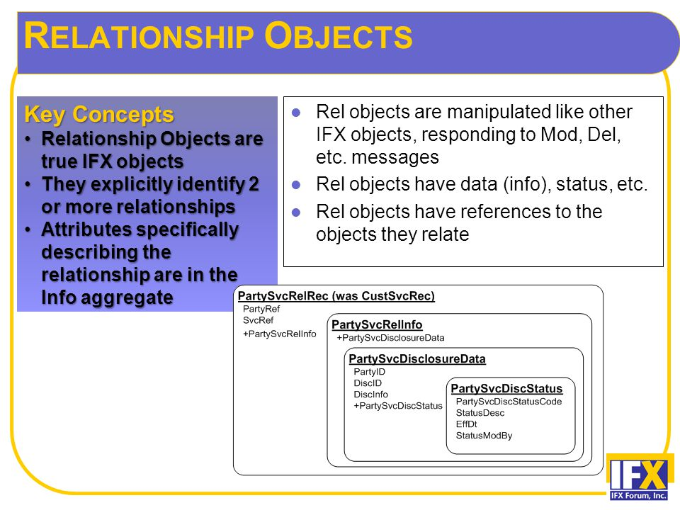 R ELATIONSHIP O BJECTS Rel objects are manipulated like other IFX objects, responding to Mod, Del, etc. messages Rel objects have data (info), status,