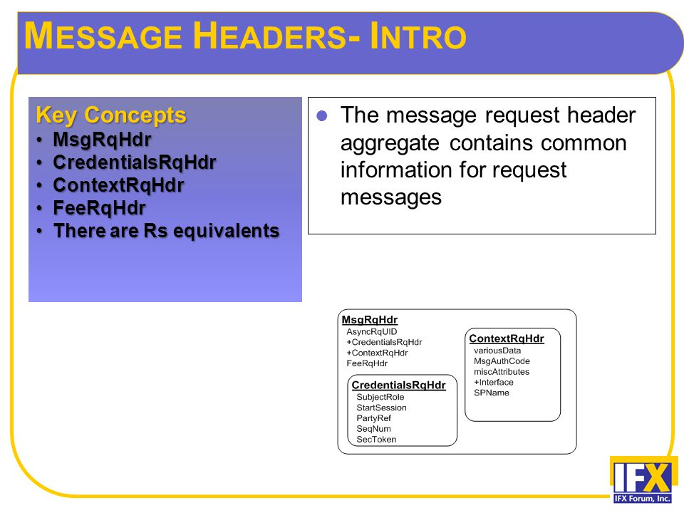 M ESSAGE H EADERS - I NTRO The message request header aggregate contains common information for request messages Key Concepts MsgRqHdrMsgRqHdr CredentialsRqHdrCredentialsRqHdr ContextRqHdrContextRqHdr FeeRqHdrFeeRqHdr There are Rs equivalentsThere are Rs equivalents
