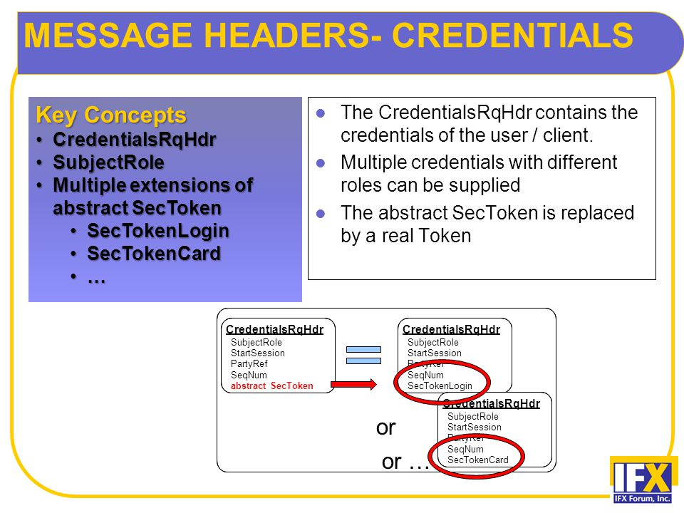 MESSAGE HEADERS- CREDENTIALS The CredentialsRqHdr contains the credentials of the user / client.