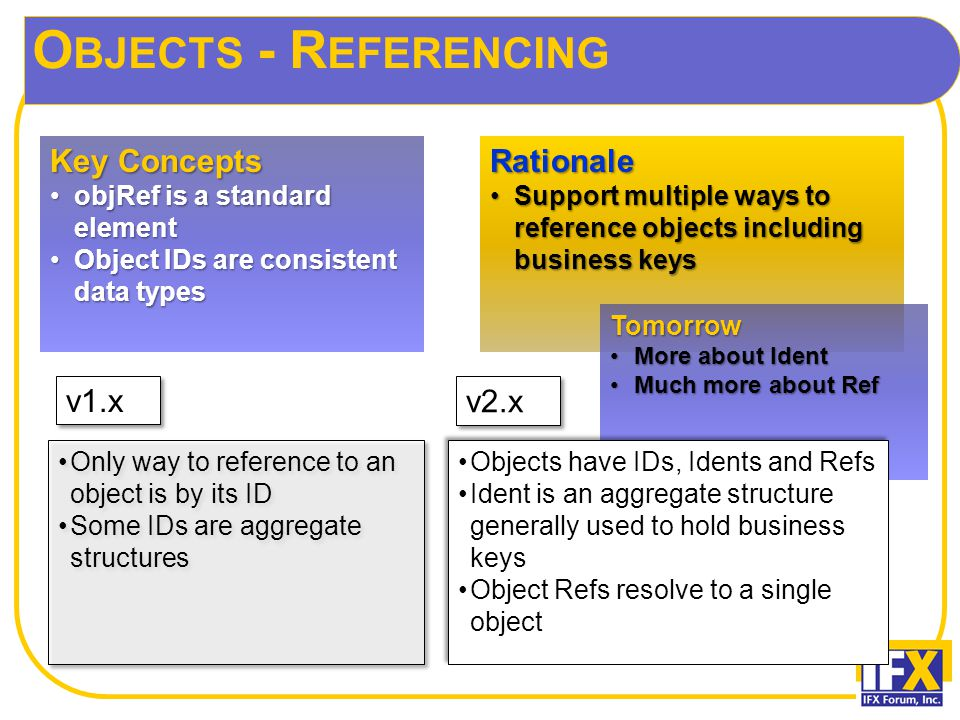 O BJECTS - R EFERENCING Key Concepts objRef is a standard elementobjRef is a standard element Object IDs are consistent data typesObject IDs are consistent data typesRationale Support multiple ways to reference objects including business keysSupport multiple ways to reference objects including business keys Tomorrow More about IdentMore about Ident Much more about RefMuch more about Ref Only way to reference to an object is by its ID Some IDs are aggregate structures Only way to reference to an object is by its ID Some IDs are aggregate structures Objects have IDs, Idents and Refs Ident is an aggregate structure generally used to hold business keys Object Refs resolve to a single object Objects have IDs, Idents and Refs Ident is an aggregate structure generally used to hold business keys Object Refs resolve to a single object v1.x v2.x