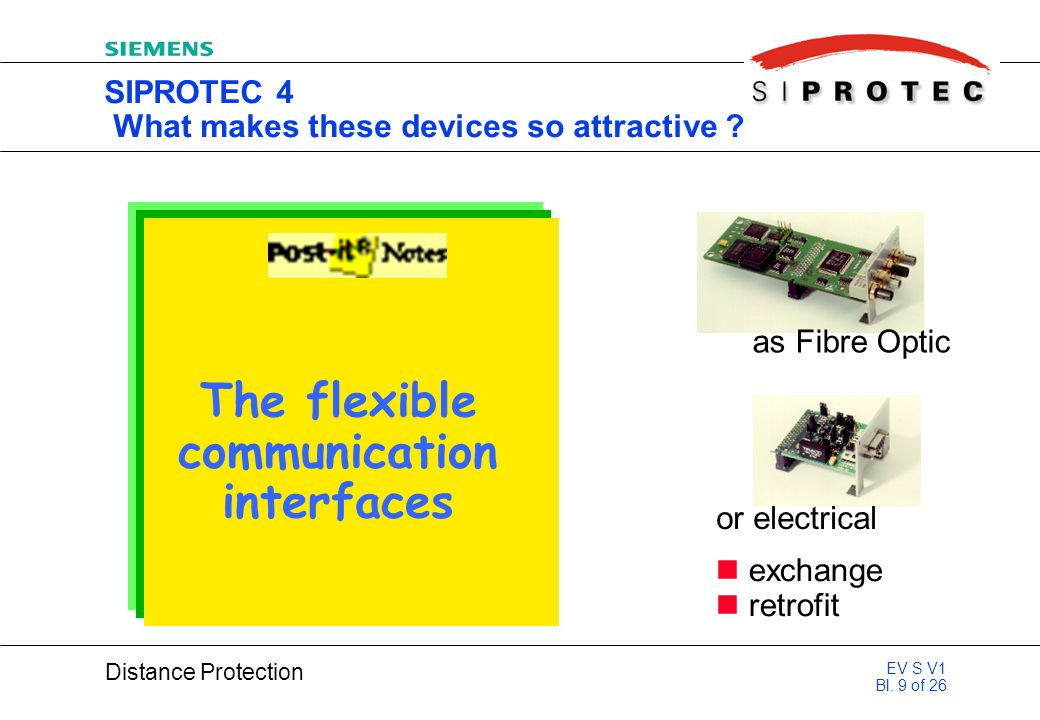 20 Distance Protection EV S V1 Bl.10 of 26 SIPROTEC 4 What makes these devices so attractive .