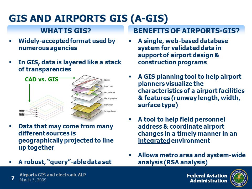 7 Federal Aviation Administration Airports GIS and electronic ALP March 5, 2009 GIS AND AIRPORTS GIS (A-GIS) CAD vs.
