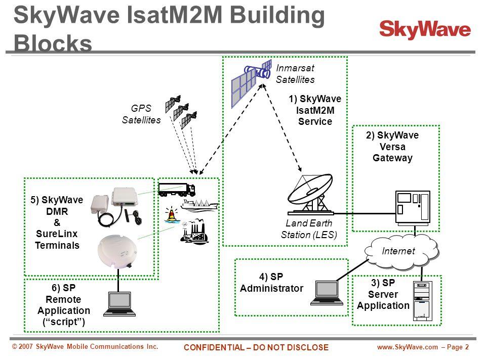www.SkyWave.com – Page 2 CONFIDENTIAL – DO NOT DISCLOSE © 2007 SkyWave Mobile Communications Inc. SkyWave IsatM2M Building Blocks Land Earth Station (