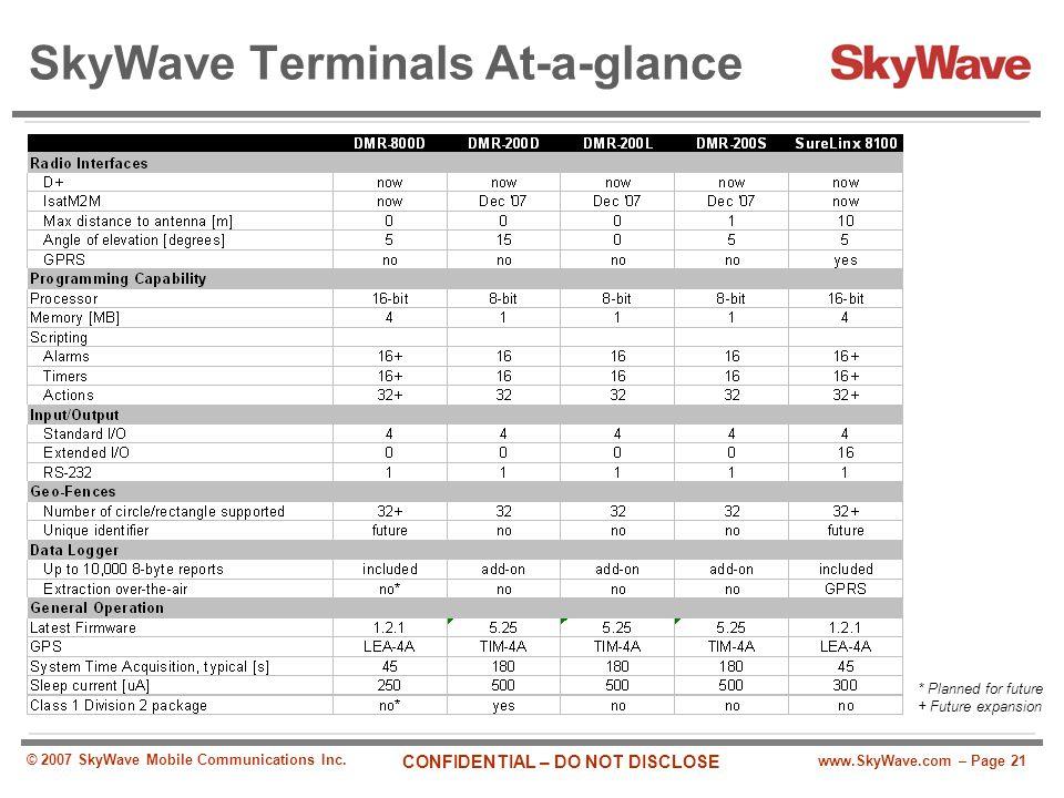 www.SkyWave.com – Page 21 CONFIDENTIAL – DO NOT DISCLOSE © 2007 SkyWave Mobile Communications Inc. SkyWave Terminals At-a-glance * Planned for future