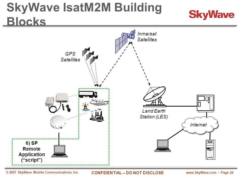 www.SkyWave.com – Page 24 CONFIDENTIAL – DO NOT DISCLOSE © 2007 SkyWave Mobile Communications Inc. SkyWave IsatM2M Building Blocks Land Earth Station