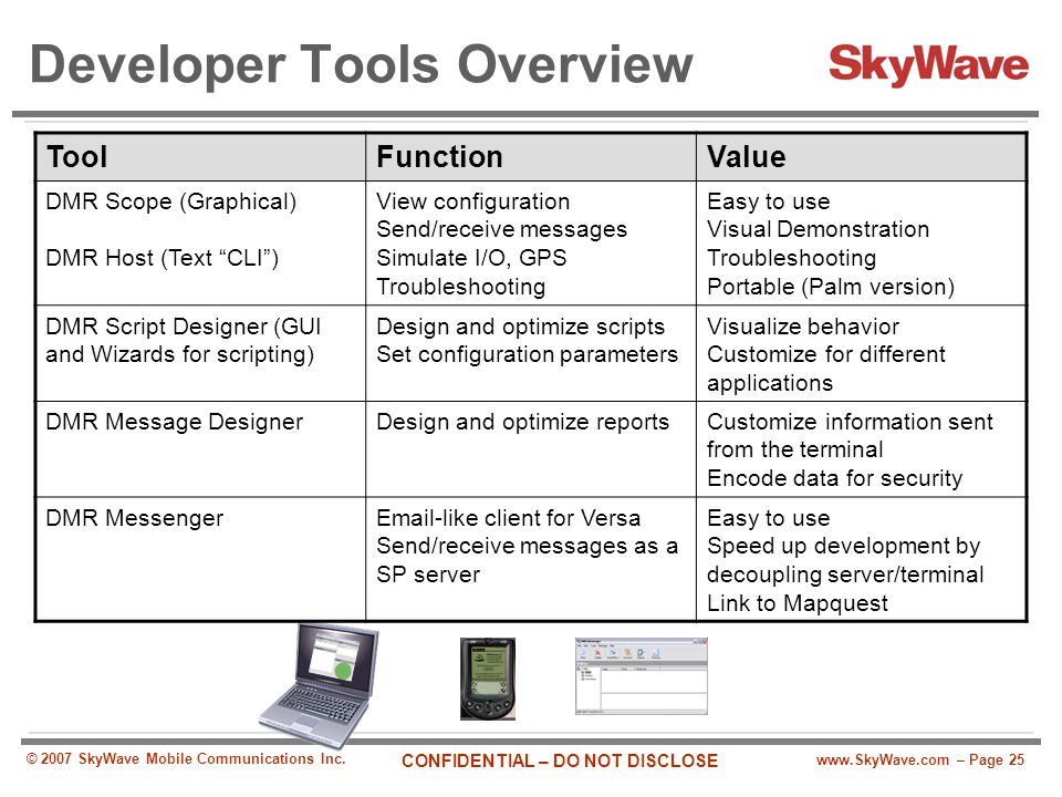 www.SkyWave.com – Page 25 CONFIDENTIAL – DO NOT DISCLOSE © 2007 SkyWave Mobile Communications Inc. Developer Tools Overview ToolFunctionValue DMR Scop