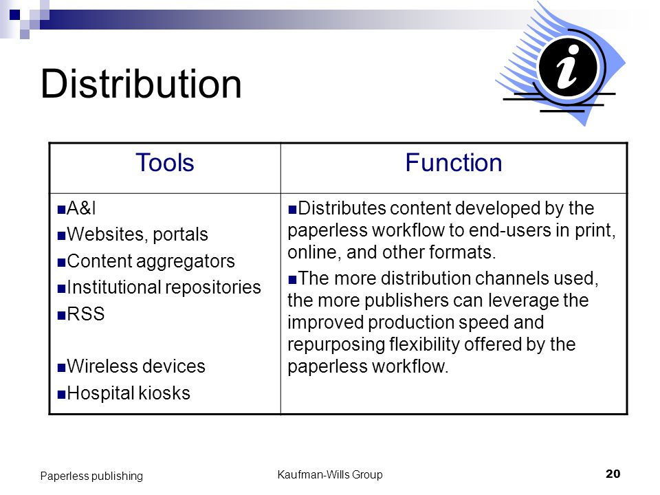 Kaufman-Wills Group20 Paperless publishing Distribution ToolsFunction A&I Websites, portals Content aggregators Institutional repositories RSS Wireless devices Hospital kiosks Distributes content developed by the paperless workflow to end-users in print, online, and other formats.