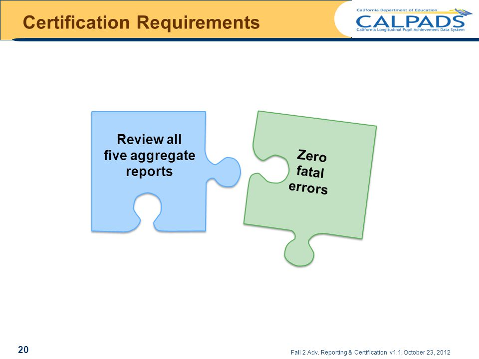 Certification Requirements Fall 2 Adv. Reporting & Certification v1.1, October 23, 2012 20 Review all five aggregate reports Zero fatal errors