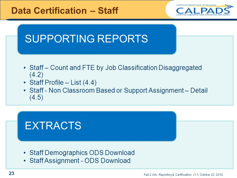 Fall 2 Adv. Reporting & Certification v1.1, October 23, 2012 Data Certification – Staff 23 Staff – Count and FTE by Job Classification Disaggregated (