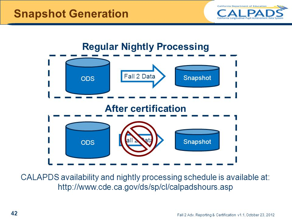 Snapshot Generation ODS Snapshot Fall 2 Data ODS Snapshot Fall 2 Data Regular Nightly Processing After certification CALAPDS availability and nightly processing schedule is available at:   Fall 2 Adv.
