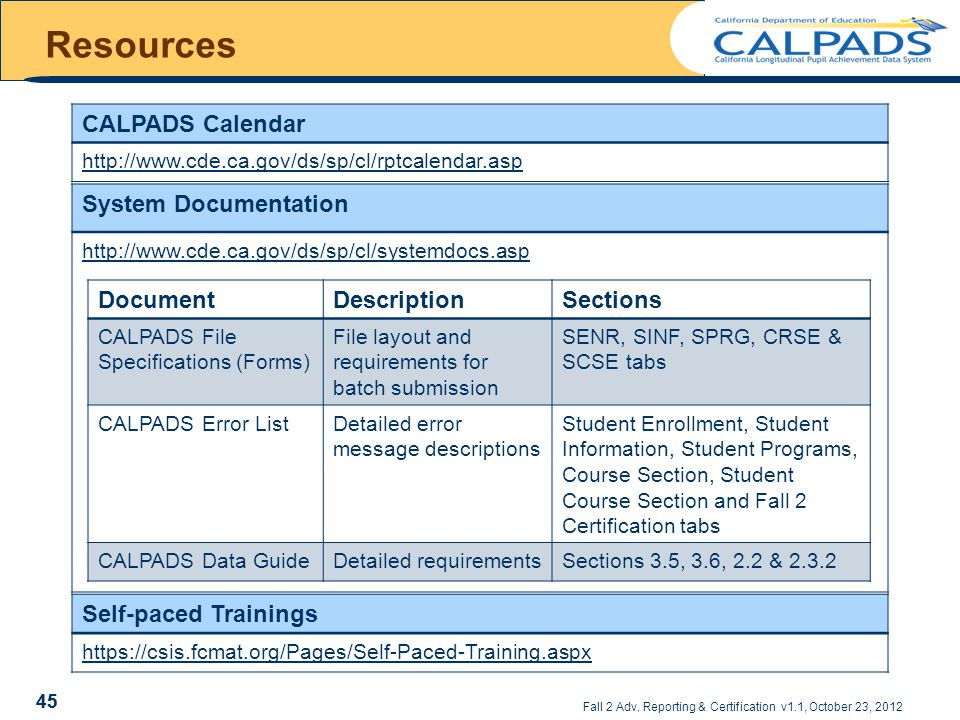 System Documentation http://www.cde.ca.gov/ds/sp/cl/systemdocs.asp 45 Resources DocumentDescriptionSections CALPADS File Specifications (Forms) File layout and requirements for batch submission SENR, SINF, SPRG, CRSE & SCSE tabs CALPADS Error ListDetailed error message descriptions Student Enrollment, Student Information, Student Programs, Course Section, Student Course Section and Fall 2 Certification tabs CALPADS Data GuideDetailed requirementsSections 3.5, 3.6, 2.2 & 2.3.2 CALPADS Calendar http://www.cde.ca.gov/ds/sp/cl/rptcalendar.asp Fall 2 Adv.