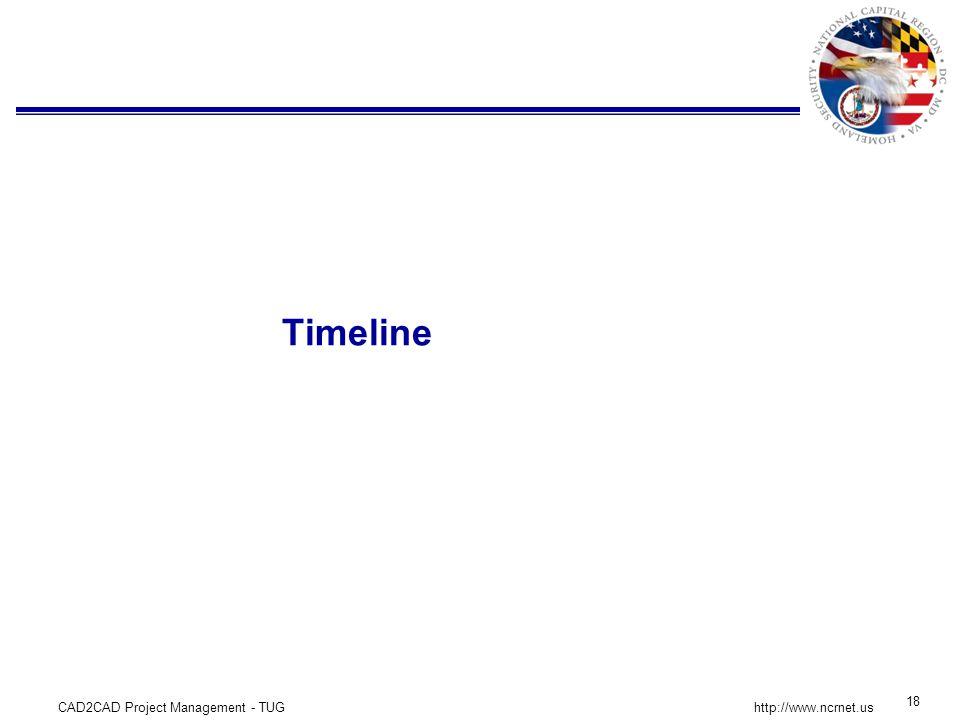 CAD2CAD Project Management - TUG 18 http://www.ncrnet.us Timeline