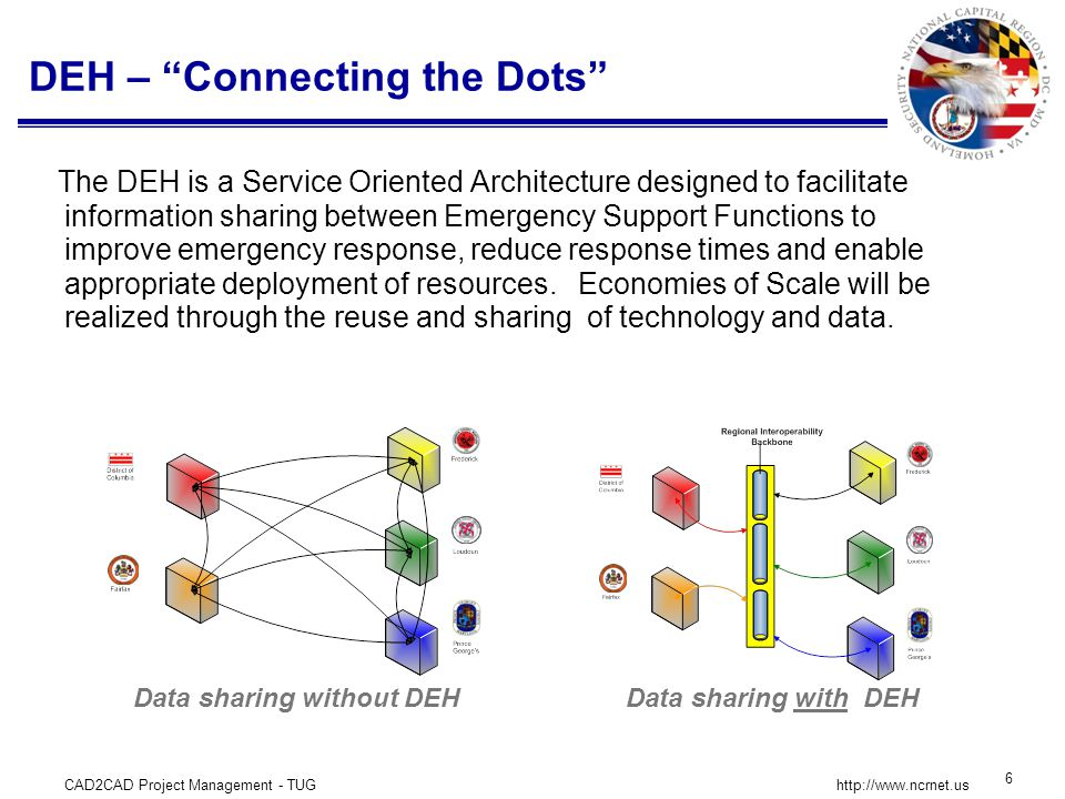CAD2CAD Project Management - TUG 47 http://www.ncrnet.us Technical Operations delivered by 3 rd Parties Network Operations Center HostingData Center HostingHelp Desk Service Jurisdictional Hosted Components IT Service Delivery guided by Policies, Processes & Procedures Long Term IT Service Support CAD2CAD Support Transitioning to 3 rd Parties Security Policy Information Management Policy Service Catalog/Policy Network Management Policy NCR Mutual Aid Agreement ICI Ops Plan ICI Ops Plan
