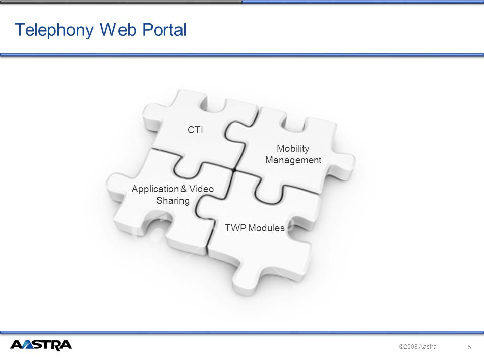 ©2008 Aastra Telephony Web Portal 5 CTI Application & Video Sharing TWP Modules Mobility Management