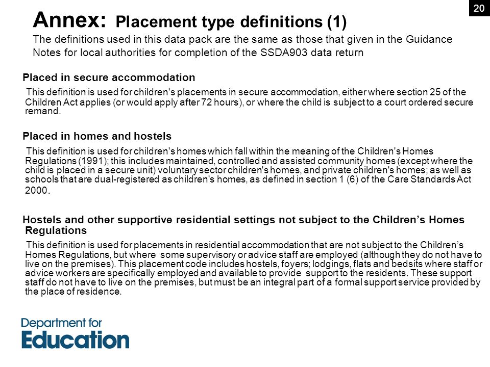 Annex: Placement type definitions (1) The definitions used in this data pack are the same as those that given in the Guidance Notes for local authorities for completion of the SSDA903 data return Placed in secure accommodation This definition is used for children s placements in secure accommodation, either where section 25 of the Children Act applies (or would apply after 72 hours), or where the child is subject to a court ordered secure remand.