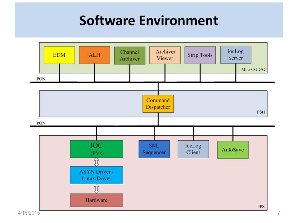 Software Environment 4/15/20157