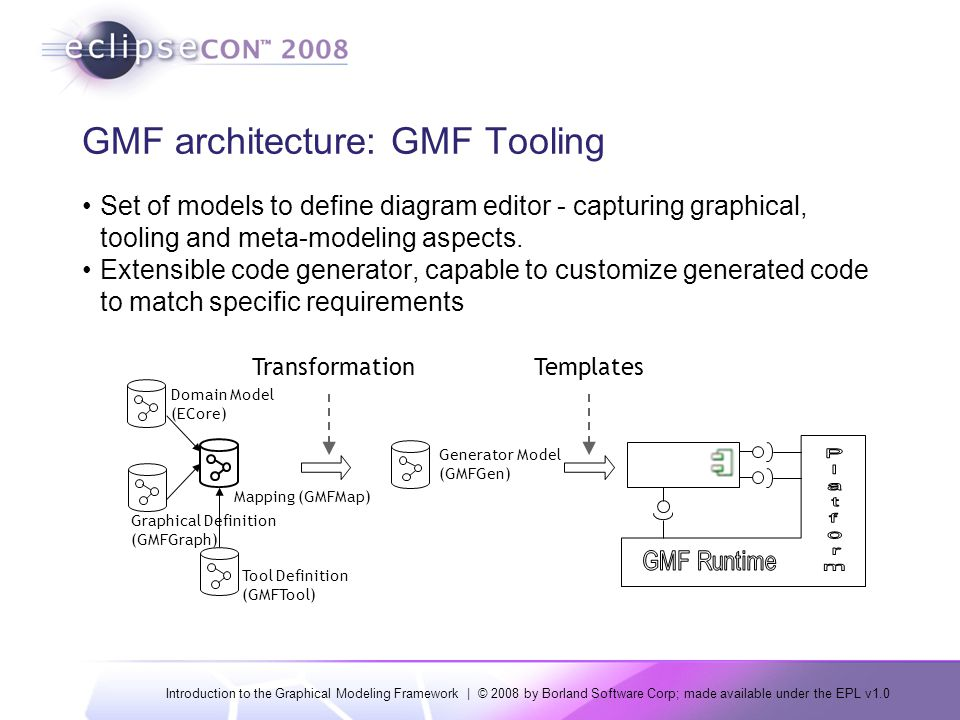 Introduction to the Graphical Modeling Framework | © 2008 by Borland Software Corp; made available under the EPL v1.0 GMF architecture: GMF Tooling Set of models to define diagram editor - capturing graphical, tooling and meta-modeling aspects.