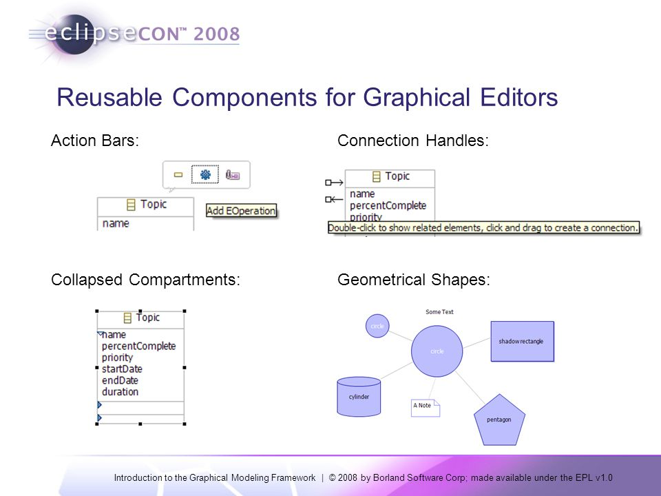 Introduction to the Graphical Modeling Framework | © 2008 by Borland Software Corp; made available under the EPL v1.0 Reusable Components for Graphical Editors Action Bars: Collapsed Compartments: Connection Handles: Geometrical Shapes: