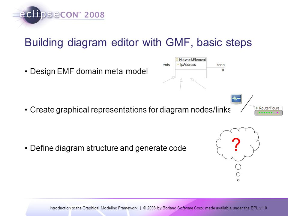Introduction to the Graphical Modeling Framework | © 2008 by Borland Software Corp; made available under the EPL v1.0 Building diagram editor with GMF, basic steps Design EMF domain meta-model Create graphical representations for diagram nodes/links Define diagram structure and generate code