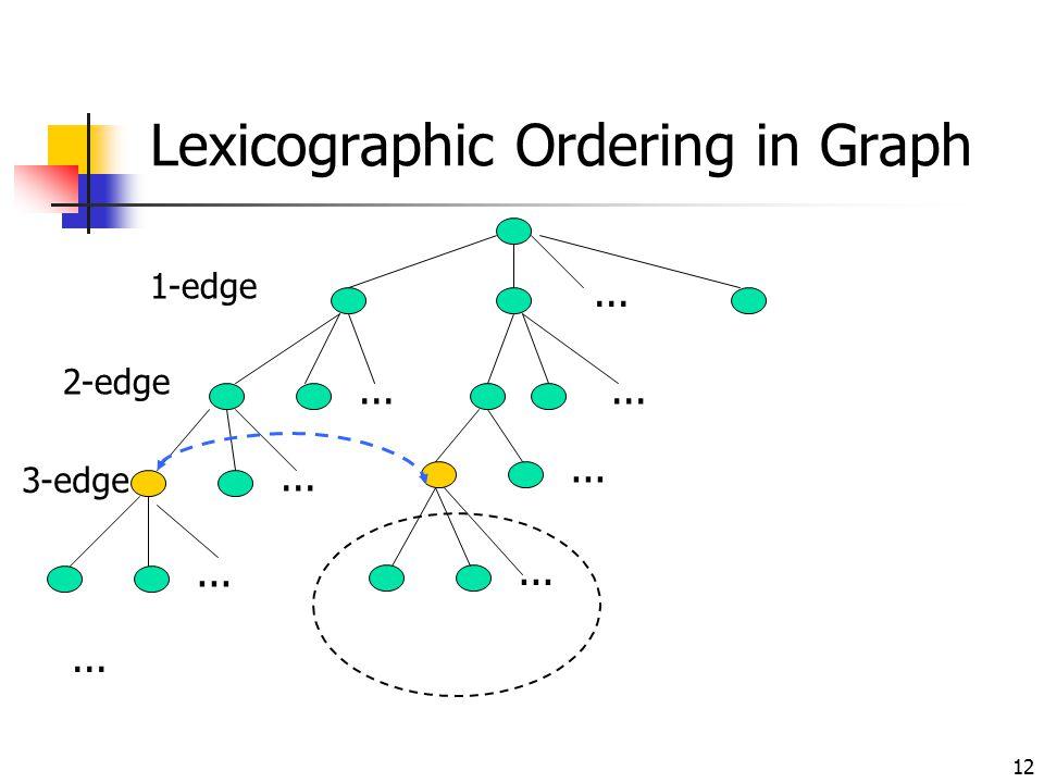 12 Lexicographic Ordering in Graph... 1-edge 2-edge... 3-edge...