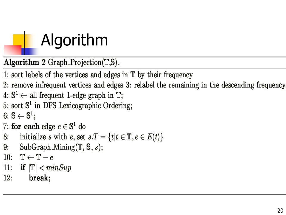 20 Algorithm