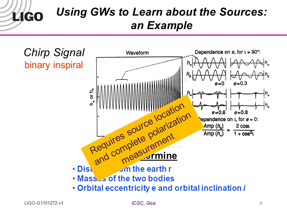 ICGC, Goa 22 Using GWs to Learn about the Sources: an Example Distance from the earth r Masses of the two bodies Orbital eccentricity e and orbital in