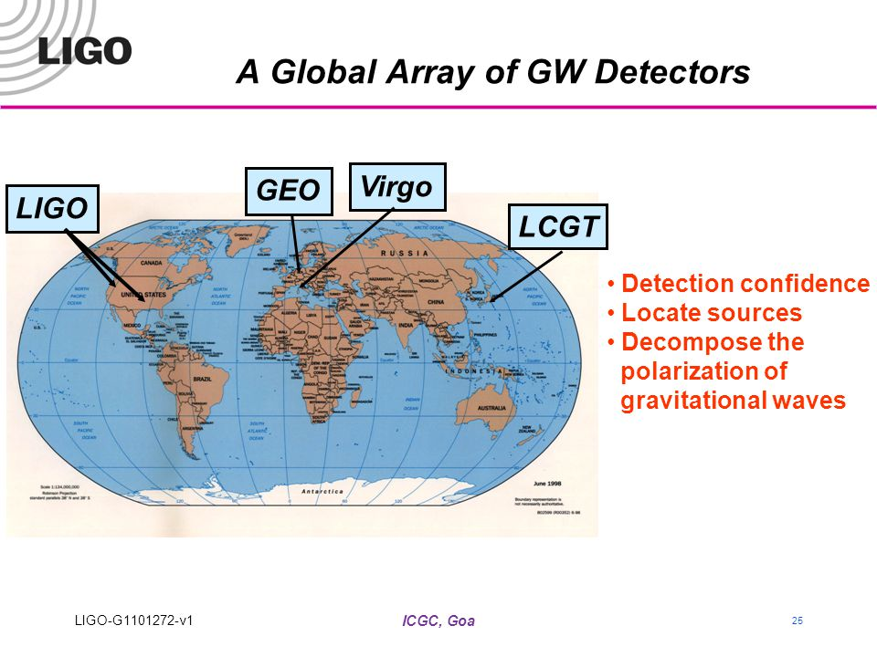 ICGC, Goa 25 LIGO Detection confidence Locate sources Decompose the polarization of gravitational waves GEO Virgo LCGT LIGO-G1101272-v1 A Global Array