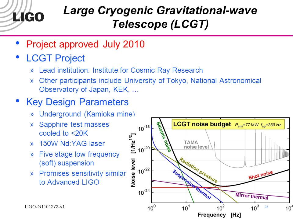 Large Cryogenic Gravitational-wave Telescope (LCGT) Project approved July 2010 LCGT Project »Lead institution: Institute for Cosmic Ray Research »Othe