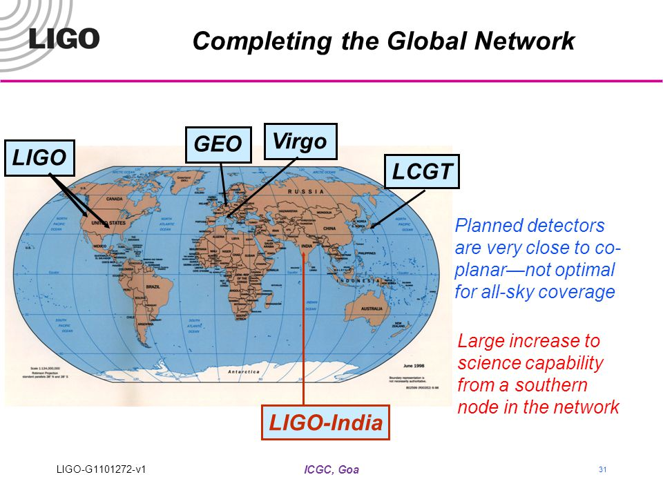 ICGC, Goa 31 LIGO GEO Virgo LIGO-India Completing the Global Network LIGO-G1101272-v1 LCGT Planned detectors are very close to co- planar—not optimal for all-sky coverage Large increase to science capability from a southern node in the network