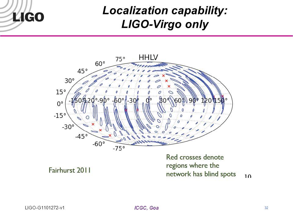 Localization capability: LIGO-Virgo only LIGO-G1101272-v1 ICGC, Goa 32