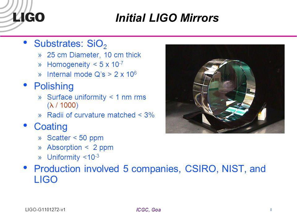 ICGC, Goa 8 Initial LIGO Mirrors Substrates: SiO 2 »25 cm Diameter, 10 cm thick »Homogeneity < 5 x 10 -7 »Internal mode Q's > 2 x 10 6 Polishing »Surface uniformity < 1 nm rms ( / 1000) »Radii of curvature matched < 3% Coating »Scatter < 50 ppm »Absorption < 2 ppm »Uniformity <10 -3 Production involved 5 companies, CSIRO, NIST, and LIGO LIGO-G1101272-v1