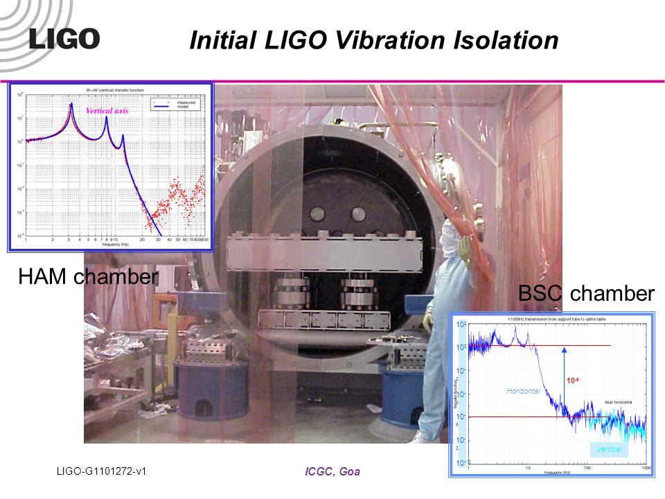 ICGC, Goa 9 Initial LIGO Vibration Isolation 10 2 10 0 10 - 2 10 - 4 10 - 6 10 - 8 10 -10 Horizontal Vertical 10 -6 HAM chamber BSC chamber LIGO-G1101272-v1