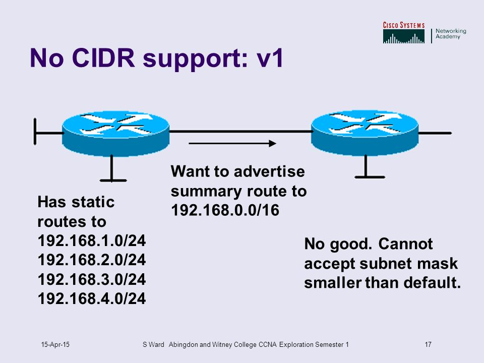 1715-Apr-15S Ward Abingdon and Witney College CCNA Exploration Semester 1 No CIDR support: v1 Has static routes to 192.168.1.0/24 192.168.2.0/24 192.168.3.0/24 192.168.4.0/24 Want to advertise summary route to 192.168.0.0/16 No good.