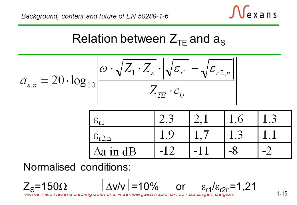Michiel Pelt, Nexans Cabling Solutions, Alsembergsestw 2b3, B-1501 Buizingen, Belgium Background, content and future of EN 50289-1-6 1- 15 Relation between Z TE and a S Normalised conditions: Z S =150   v/v  =10%or  r1 /  r2n =1,21