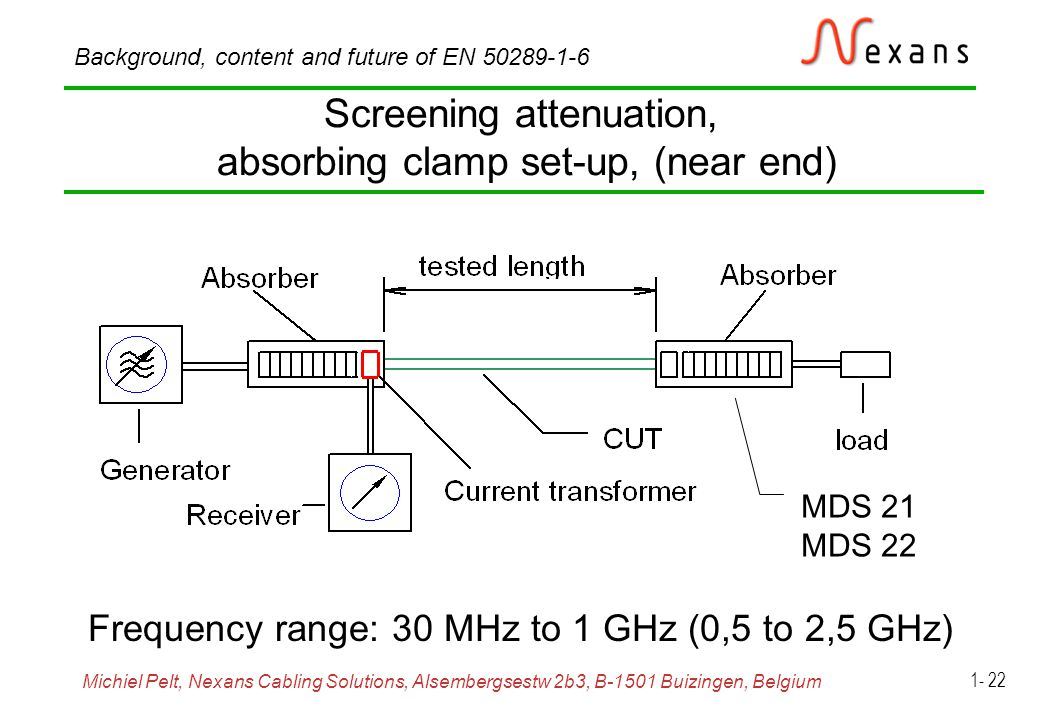 Michiel Pelt, Nexans Cabling Solutions, Alsembergsestw 2b3, B-1501 Buizingen, Belgium Background, content and future of EN Screening attenuation, absorbing clamp set-up, (near end) Frequency range: 30 MHz to 1 GHz (0,5 to 2,5 GHz) MDS 21 MDS 22
