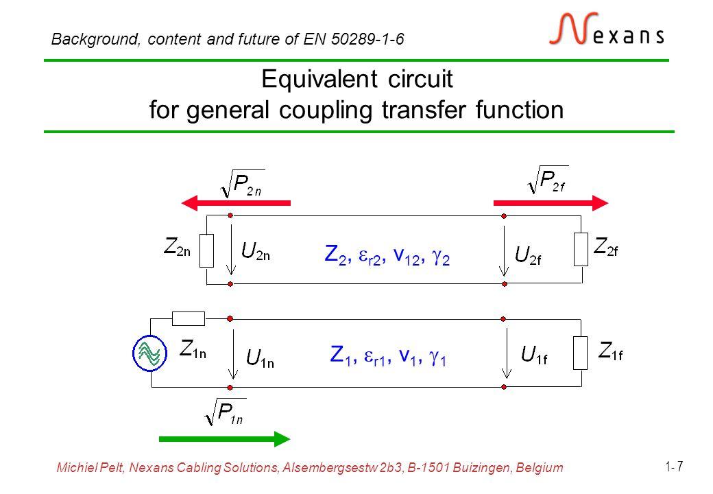 Michiel Pelt, Nexans Cabling Solutions, Alsembergsestw 2b3, B-1501 Buizingen, Belgium Background, content and future of EN 50289-1-6 1- 8 Transfer impedance Z T