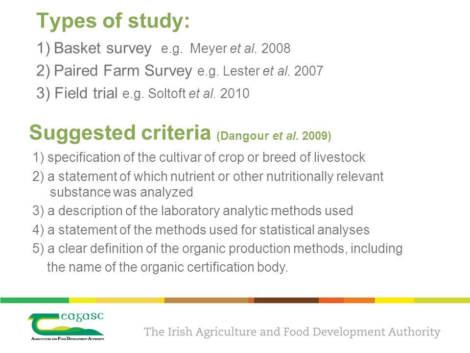 Types of study: 1)Basket survey e.g. Meyer et al.