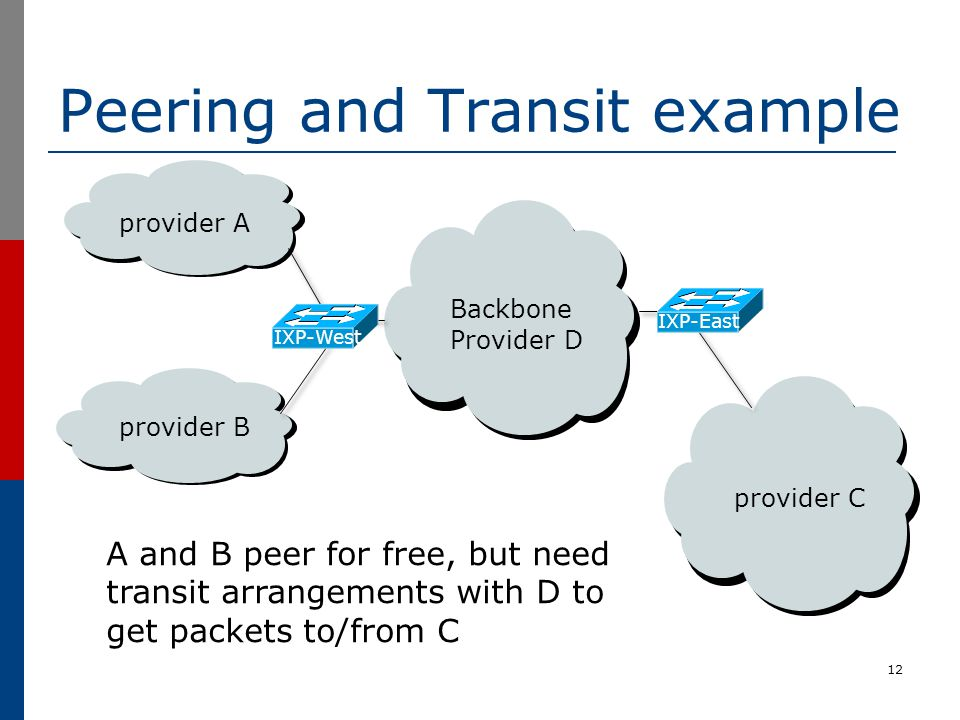 Peering and Transit example 12 provider A provider C provider B Backbone Provider D A and B peer for free, but need transit arrangements with D to get