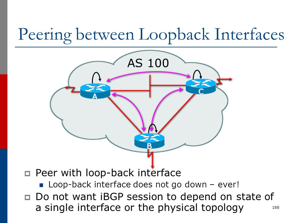 188 Peering between Loopback Interfaces  Peer with loop-back interface Loop-back interface does not go down – ever!  Do not want iBGP session to dep