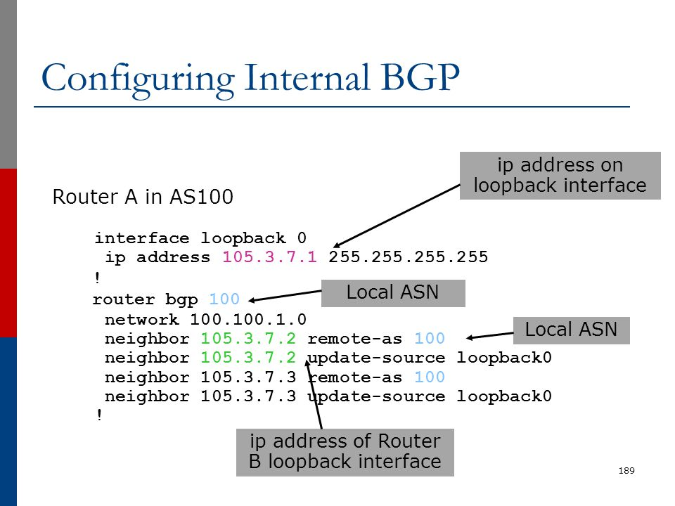 189 Configuring Internal BGP Router A in AS100 interface loopback 0 ip address 105.3.7.1 255.255.255.255 ! router bgp 100 network 100.100.1.0 neighbor