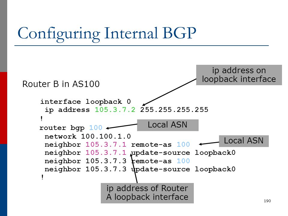 190 Configuring Internal BGP Router B in AS100 interface loopback 0 ip address 105.3.7.2 255.255.255.255 ! router bgp 100 network 100.100.1.0 neighbor