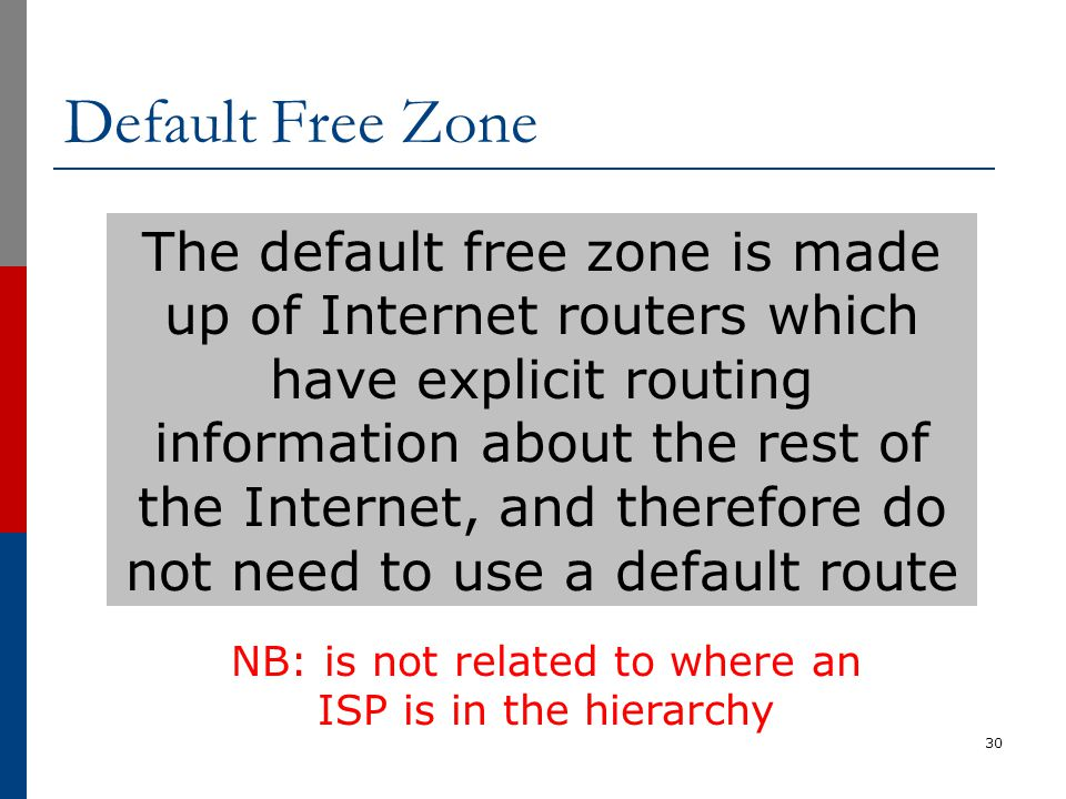 Default Free Zone 30 The default free zone is made up of Internet routers which have explicit routing information about the rest of the Internet, and