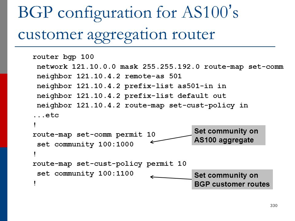 BGP configuration for AS100's customer aggregation router router bgp 100 network 121.10.0.0 mask 255.255.192.0 route-map set-comm neighbor 121.10.4.2