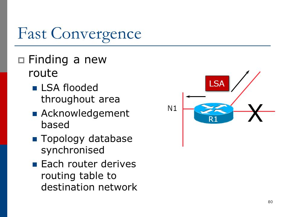 Fast Convergence  Finding a new route LSA flooded throughout area Acknowledgement based Topology database synchronised Each router derives routing ta