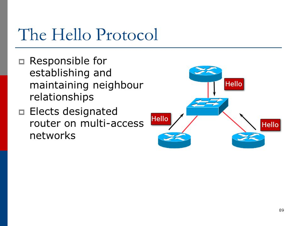 The Hello Protocol  Responsible for establishing and maintaining neighbour relationships  Elects designated router on multi-access networks 89 Hello